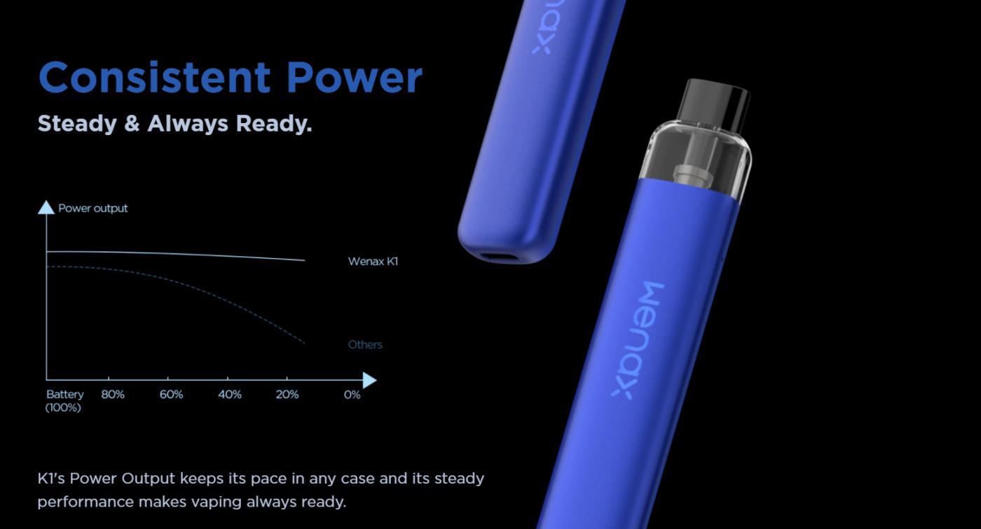 Wenax K1 Power